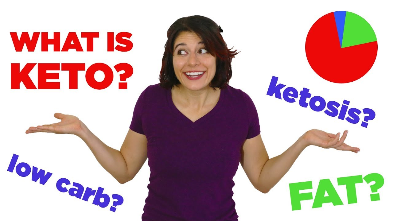 Keto 101– What is Keto? Low Carb, Ketogenic Diet & Ketosis For Beginners - Mind Over Munch - YouTube