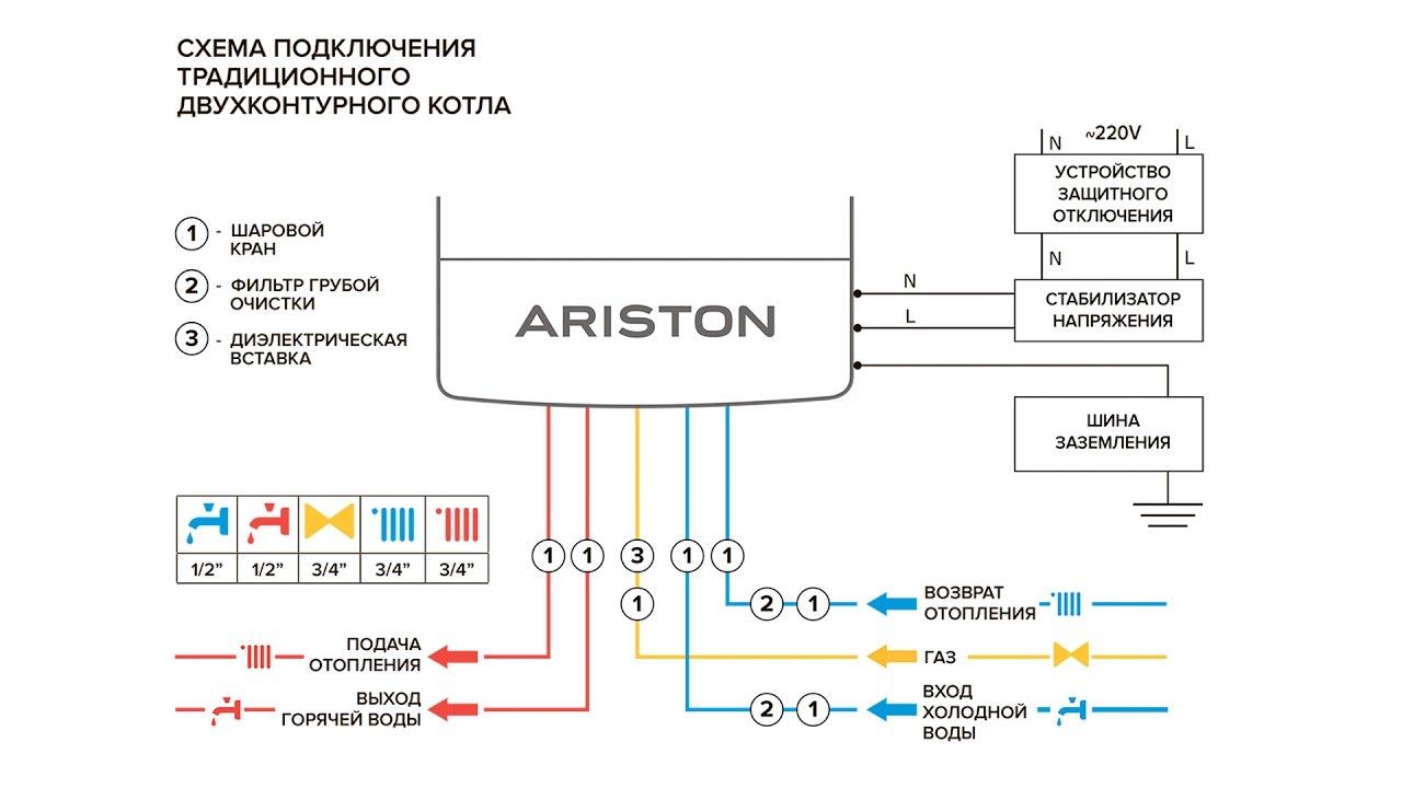 Схема подключения одноконтурного котла фото 839