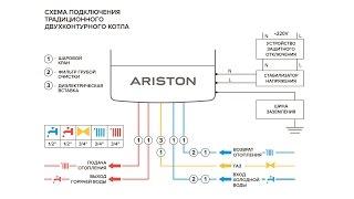 видео Схема обвязки газового котла отопления: виды и особенности