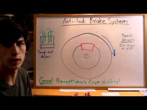 Anti-lock Brake System - Explained