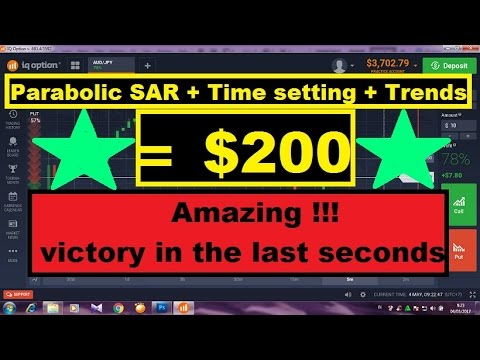 Parabolic SAR Strategy for Binary Options