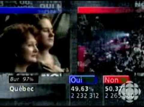 1995 Quebec Referendum