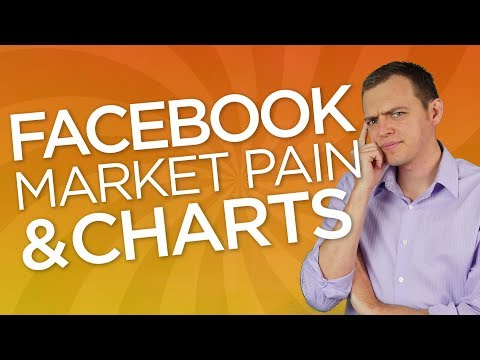 Ep 179: Stock Market Pain, Facebook, Trade Wars + Charts