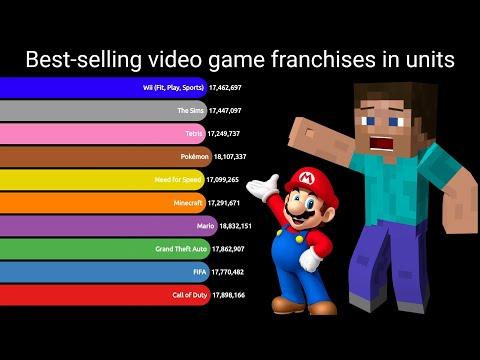 Gaming World Records