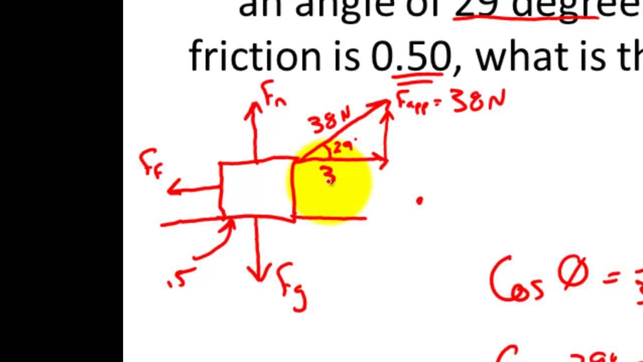 fnet diagram [ 1280 x 720 Pixel ]