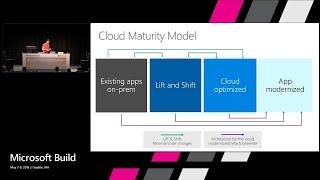 App Modernization with Microsoft Azure : Build 2018