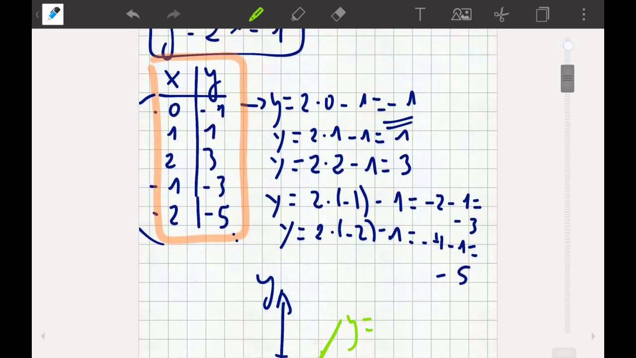 Funciones. Tabla de valores, puntos, gráfica. - YouTube