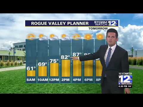 Tuesday, August 11th Evening Weather - NewsWatch 12