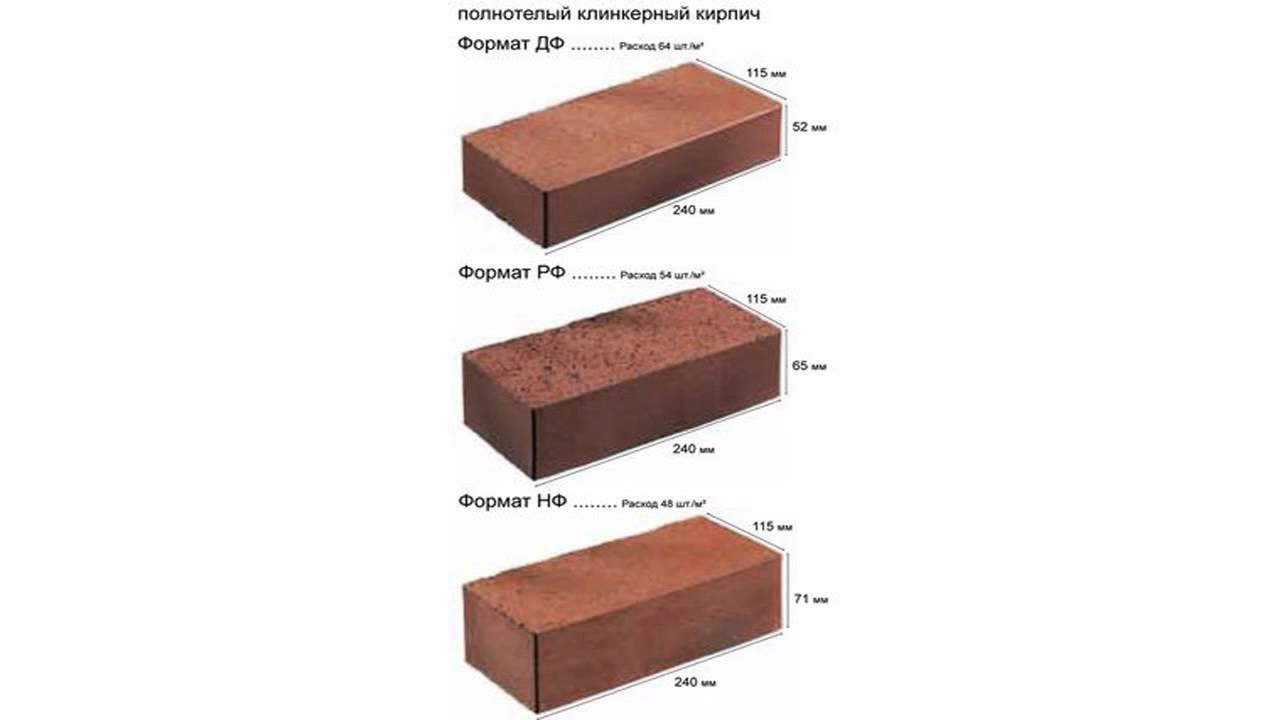 Керамзитобетон или керамический кирпич делаем дом из керамзитобетона
