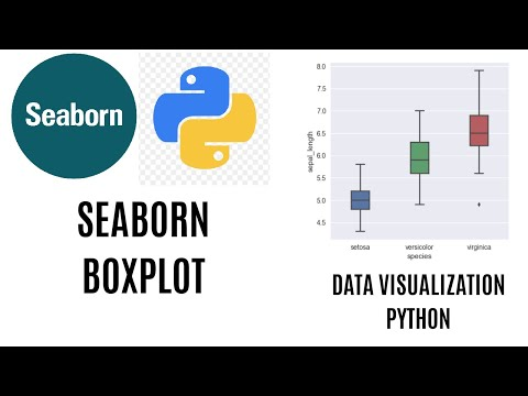 Boxplot In Seaborn   Seaborn Boxplot Python