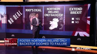 Here's what could happen next with Brexit | Squawk Box Europe