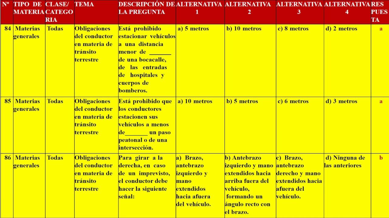 Licencia De Conducir: BALOTARIO DE PREGUNTAS