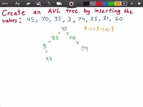 AVL Tree Insertion Practice