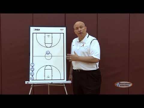 The 1-3-1 Zone Defense - Positions & Coverage