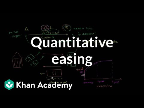 Quantitative easing | Money, banking and central banks  | Finance & Capital Markets | Khan Academy