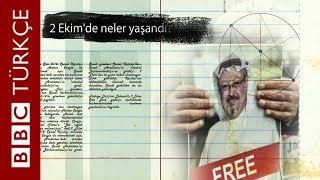 Suudi Gazeteci Cemal Ka Kc Olay 2 Ekim 39 De Stanbul 39 Da Neler Ya And
