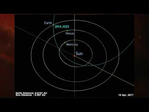 4  JO25 asteroid moves at a faster pace when approaching