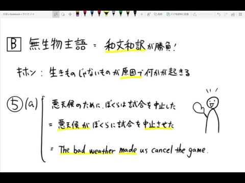 083】名詞構文・無生物主語 Part...