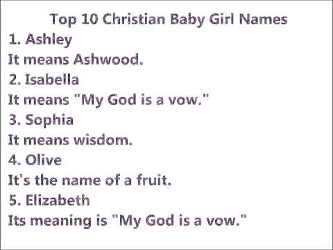 top 10 christian baby