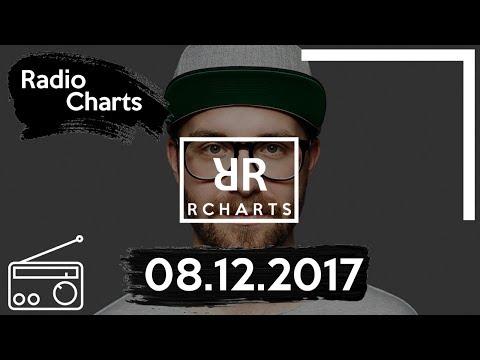 Top 10 Radio-Charts vom 08.12.2017 (Offizielle Deutsche Radio-Charts)
