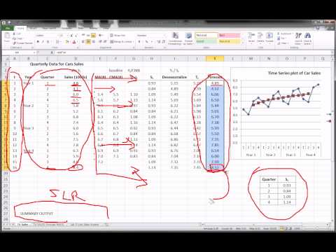 Excel - Time Series Forecasting - Part 3 of 3