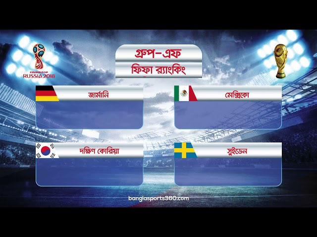 FIFA World Cup_Group Analysis_Group F