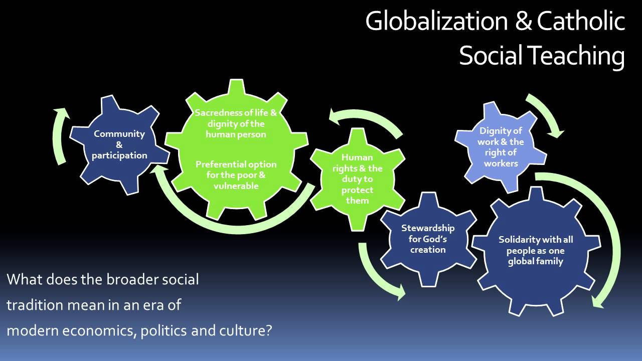 discuss globalisation Historically, globalization has been considered both a great opportunity and a threat globalization is a multifaceted phenomenon which entails several economic, cultural, and political pros and cons discover here the implications and arguments for and against globalization.