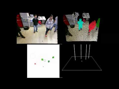 Tracking-by-Detection Based Crowd Dynamics Analysis Using RGB-D Data