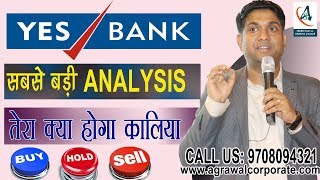 YES BANK SHARE LATEST NEWS   YESBANK NOW HOW TO TRADE