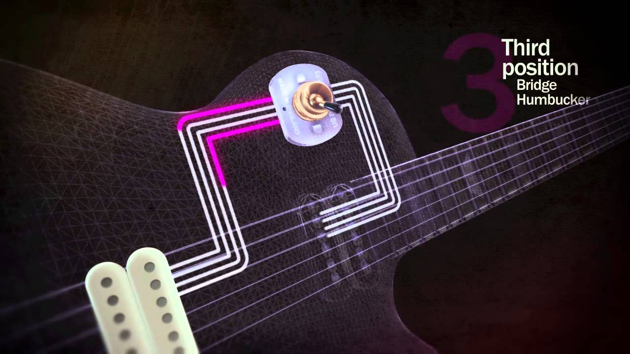 Free Way Switch By Nsf Controls Ultimate Guitar Pick Up