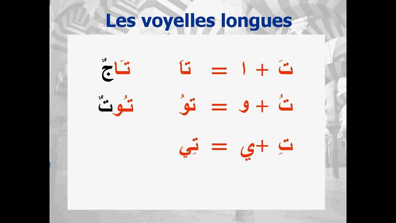Apprendre l'arabe c'est simple: #2 - YouTube