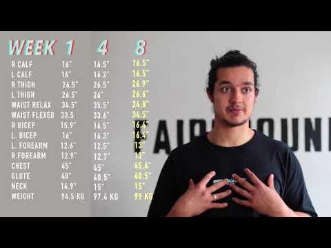 8 WEEK HYPERTROPHY + BODYBUILDING PROGRAMME || JOHANNUS