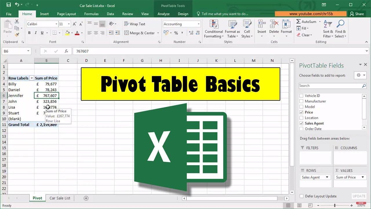 pivot table basics youtube