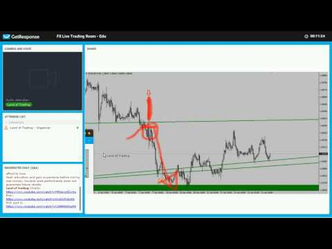 Apr 12, 2017 Supply Demand, price action market makers method  Land Of Trading Live Trading Room Edu
