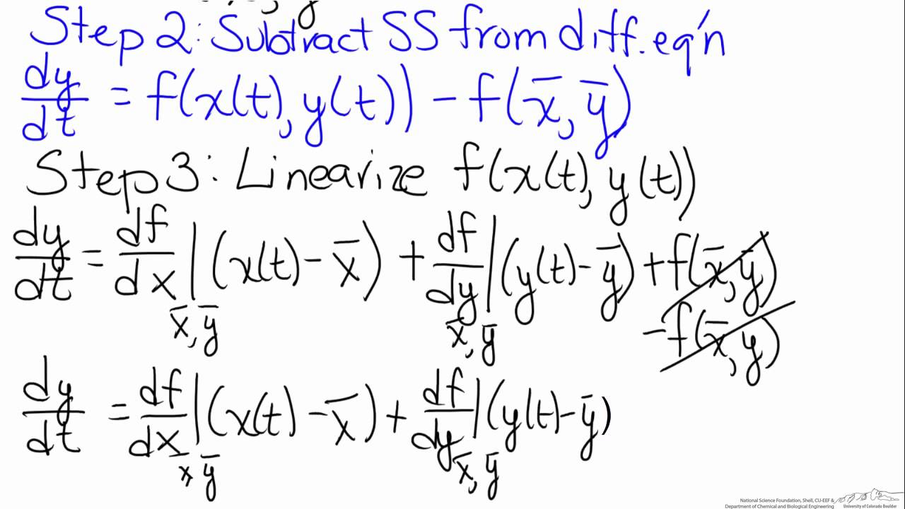 how to cancel out fractions in an equation