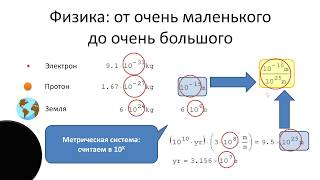 Физические величины, единицы измерения и размерности