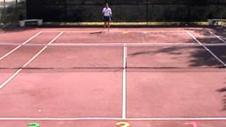 tennis tactics tips taught at the maine golf and tennis academy