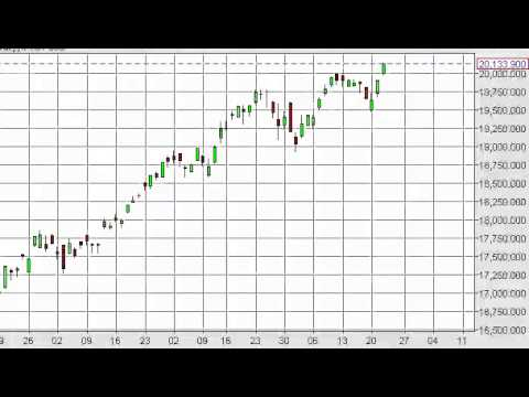 Nikkei Technical Analysis for April 23 2015 by FXEmpire.com