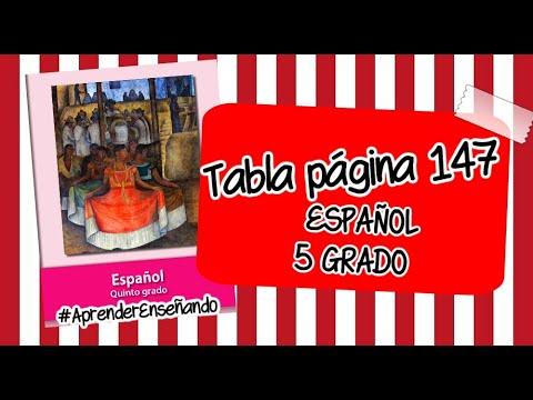 tabla-página-147-espaÑol-5-grado