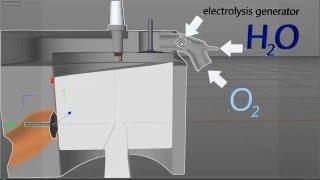 видео Электролизер своими руками: принцип работы, порядок создания