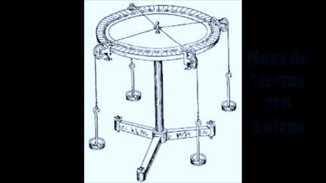 Laboratorio de mesa de fuerzas youtube for Partes de una mesa