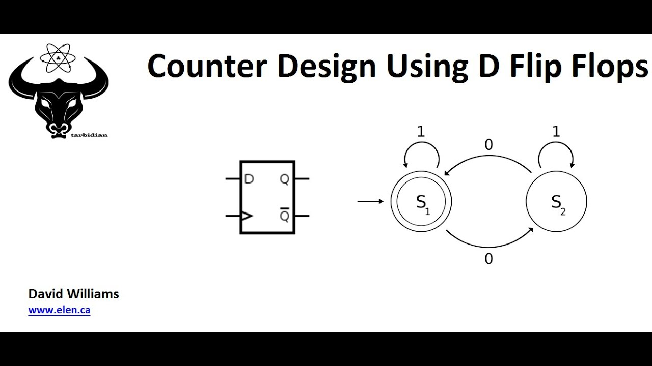 Design a Synchronous Counter Using D Flip Flops