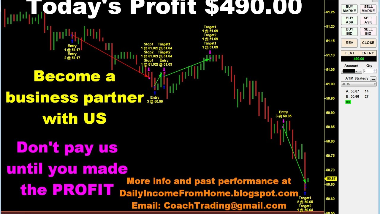 Forex crude oil trading
