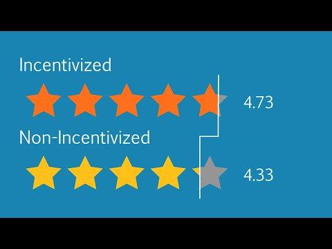 """Why Amazon's """"Incentivized"""" Reviews Are Biased, Even If They Claim They Aren't"""