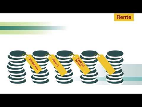 waaruit bestaan de financieringslasten hoe werkt een kredietaanvraag