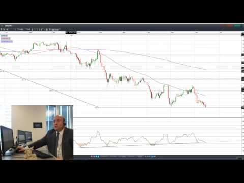 Trading Outlook: FOMC reaction and Bank of Japan Preview