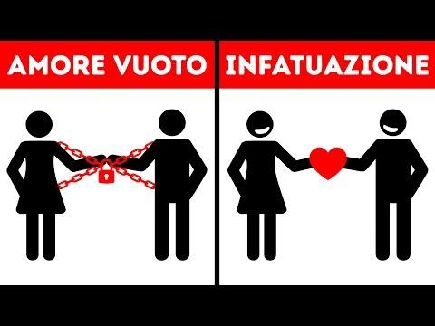 7 Tipi di Amore ma Solo Uno Dura per Sempre
