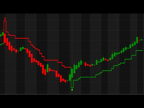 Magical Trend Indicator for Huge Profit in Intraday and Swing With Buy Sell Signal Coding on Chart
