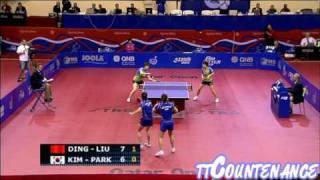 Qatar Open: Liu Shiwen Ding Ning-Kim Kyung Ah Park Mi Young