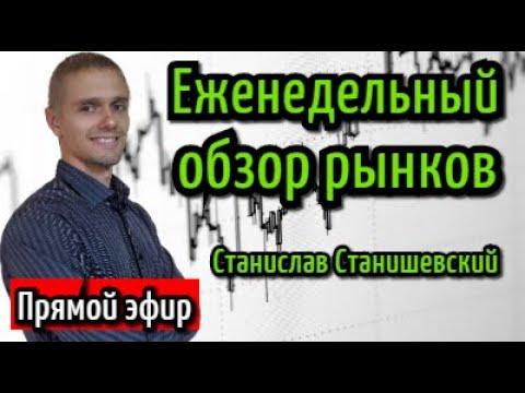 Обзор акций и фьючерсов Московской биржи 20.01.20 / Прогноз курса доллара рубля.